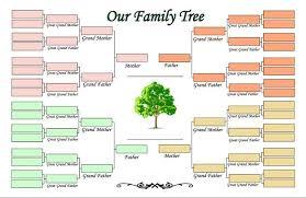 28 Fresh Free Family Tree Template Word Tearsinthedarkness