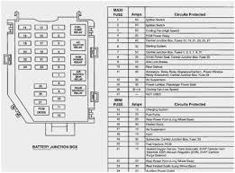 1999 lincoln town car engine diagram awesome 1995 ford aspire wiring 1999 lincoln town car engine diagram unique 1994 town car wiring diagram simple imageresizertool of 1999