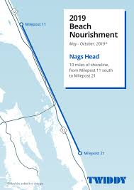 Outer Banks Beach Nourishment Town Schedules Updates