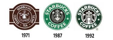 original starbucks logo upside down. Perfect Upside Starbucks Logo For Original Starbucks Logo Upside Down
