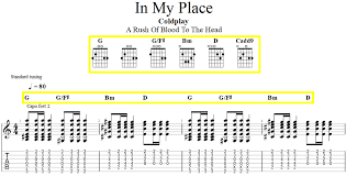 We've created this tutorial for you, starting with the basic listing of music symbols. How To Read Music For Guitar A Visual Guide Guitar Gear Finder