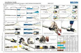 cat 6 vs 5 wiring diagram wiring library cat5 patch cable wiring diagram webtor me new cat6 568a fussball at