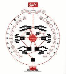 Walt Disneys Creative Organization Chart Bldgwlf Org