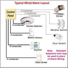 smoke alarm wiring diagram wiring diagram and schematic design alarm wiring diagrams