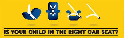 Child Passenger Safety For Parents Caregivers