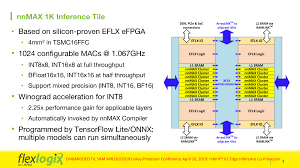 Tdp Flex Designs Ai On The Edge New Flex Logix X1 Inference Ai Chip For