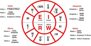 Basic Electronic Formulas Chart Pltw Electronic Formula Chart