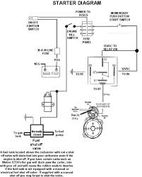 trike wiring diagrams wiring diagram list