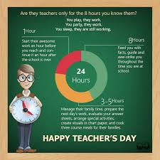 Happy Teachers Day Chart Teachers Are Our Inspiration Happy Teachers Day