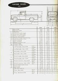 Chevy Truck Dimensions Chart Bed Dimensions Thread The 1947 Present Chevrolet Gmc