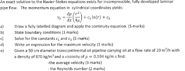 question an exact solution to the navier stokes equations exists for incompressible fully developed lamin