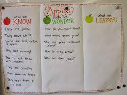 Kwl Chart Magnificent Apple Kwl Chart Teaching Pinterest Preschool First Grade And