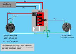 rv 30a wiring wiring diagram camper 30 amp rv wiring diagram wiring diagrams best30a camper wiring diagram on wiring diagram rv