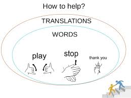 Deaf Help Magdalene Project Org