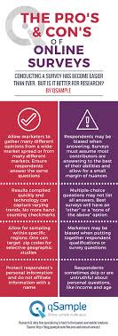 Infographic Of The Week The Pros And Cons Of Online Surveys