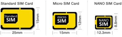 Sim Size Chart Does The Priv Use The Same Sim Card As A Z30 Blackberry