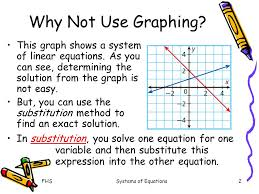 solving systems of equations graphically jennarocca