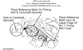 toyota camry 2 4 twin cam engine diagram wiring diagram libraries correct camshaft timing marks after removal of camshafts toyota camry 2 4 twin cam engine diagram