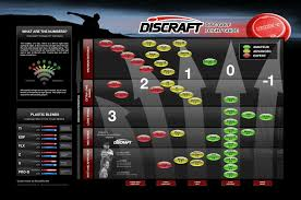 Joe S Flight Chart Which Flight Guide Do You Use Discgolf