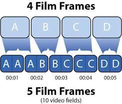 drop frame or non drop frame
