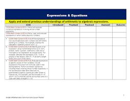 math worksheets 7th grade common core measurement lesson plans bloomersplantnursery com mon and ela plan organizers