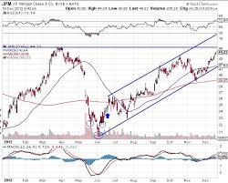 Jpmorgan Chase Stock Options Stock Plan Services J P
