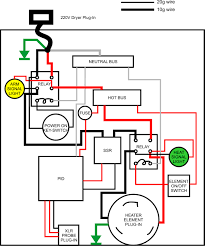 electric brewery wiring diagram electric image electric brewery biab wiring diagram brewing on electric brewery wiring diagram
