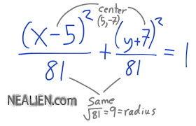 how do i write the equation of a circle with center 5 7 and radius 9