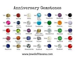 Wedding Anniversary Color Chart Anniversary Gemstone Gift Guide Gems Jewelry Gemstones
