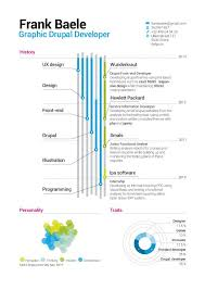 Curriculum Vitae By Frank Baele Via Behance Infographic