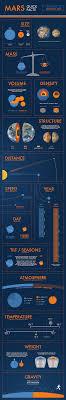 Mars Facts All About Mars Nasas Mars Exploration Program