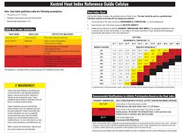 Heat Rate Improvement Reference Manual