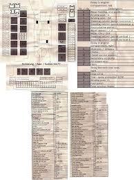 2001 slk 320 fuse box diagram 2001 automotive wiring diagrams
