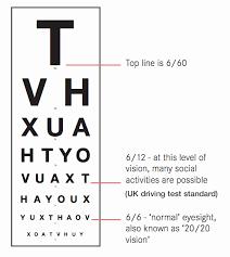 Eye Chart Actual Size 48 Rigorous Eye Test Distance From Chart
