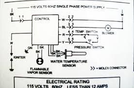 modine gas unit heater wiring diagram images natural gas wiring diagram sterling garage heaters wiring diagram