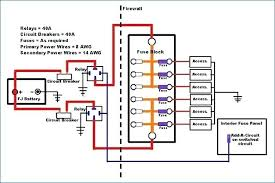 fuse box schematic wiring diagram site fuse box schematic diagram wiring diagram data fuse box wiring house boat fuse box wiring diagram