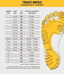 Chic Vibram Fivefingers Womens Signa Water Shoes Digibless