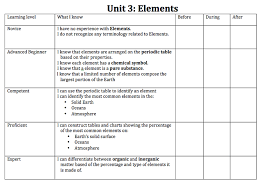 Elements (6.5) - Middle School Science