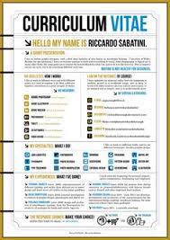 video resume sample  swaj euresume white by richardtherough riccardo sabatini on deviantart   video resume