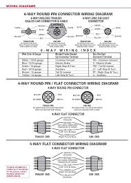 7 pole round pin trailer wiring diagram solidfonts wiring diagram for trailer plug on car schematics and heavy duty 7 way socket plug connectors