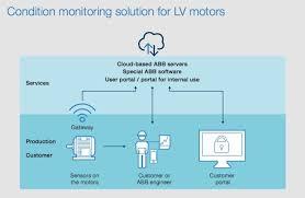 wearable sensors for low voltage motors automation world wearable sensors for low voltage motors
