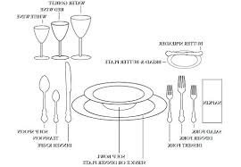 french fine dining table set up. full image for fine dining table setting dallas sunset viewfine french set up h