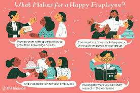 Motivating Employees At Work