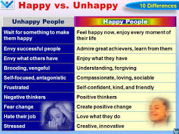 Miserable People Quotes 64 Amazing HAPPY Vs UNHAPPY People 24 Differences Happiness Secrets How To