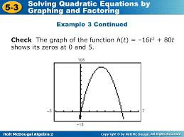 example 3 continued check the graph of the function h t 16t2
