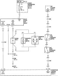 dodge neon horn wiring wiring diagram inside dodge neon horn wiring wiring diagram insider dodge neon horn wiring