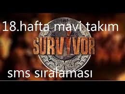 Survi̇vor 2020 sms siralamasi 12. Survivor 2020 Mavi Takim 18 Hafta Sms Siralamasi Youtube