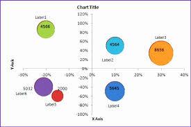 Matrix Bubble Chart Excel Bcg Matrix Template Excel Hheqd Inspirational Bubble Charts