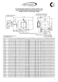 Abb Electric Motor Frame Size Chart Crompton Greaves Tefc Squirrel Cage Motors Catalogue Eff