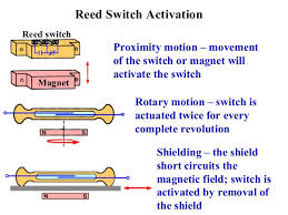 wiring diagrams and ladder logic reed switch activation